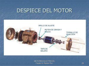 funcionamiento motor electrico
