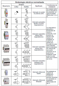 interruptor magnetotermico simbolo