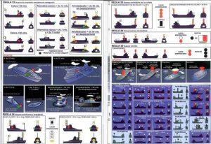 luces y marcas de navegacion