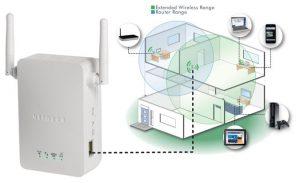 punto de acceso wifi potente