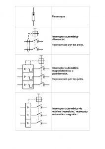 simbolo interruptor automatico