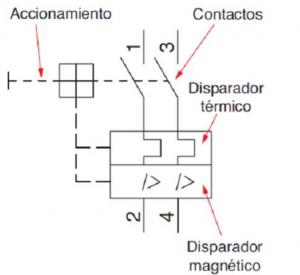 simbolo interruptor magnetotermico