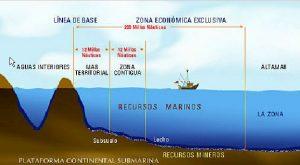 zonas de navegacion maritima